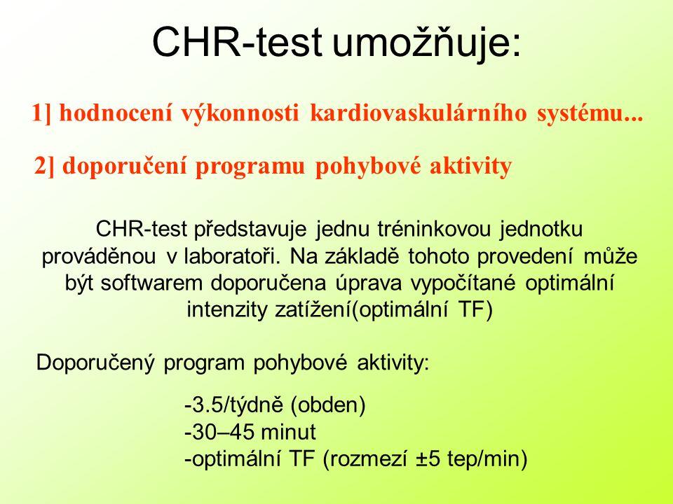 CHR-test umožňuje: 1] hodnocení výkonnosti kardiovaskulárního systému... 2] doporučení programu pohybové aktivity.
